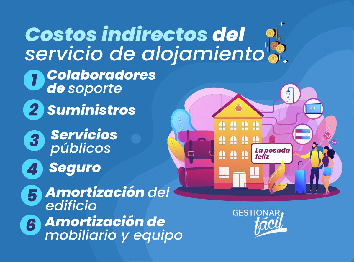Costos indirectos del servicio de alojamiento