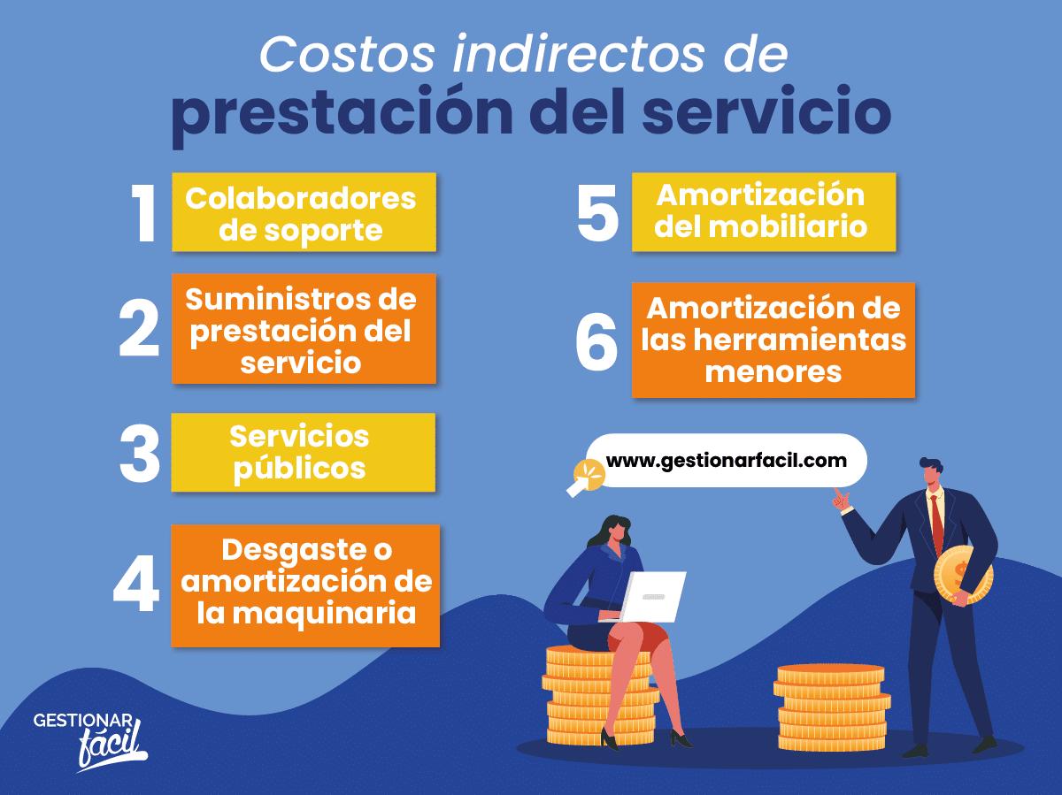 Costos indirectos de prestación del servicio.