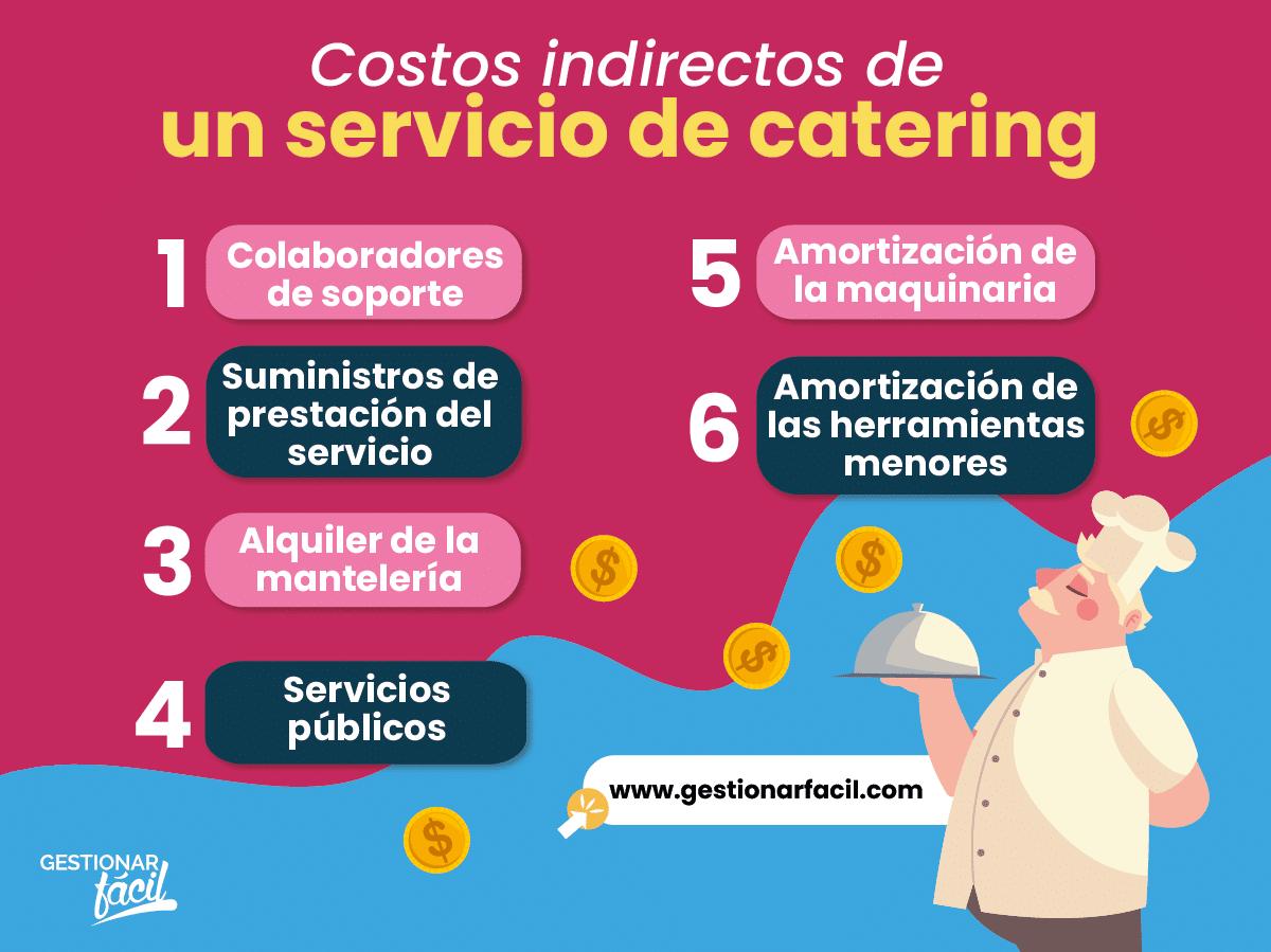 Costos indirectos de un servicio de catering.