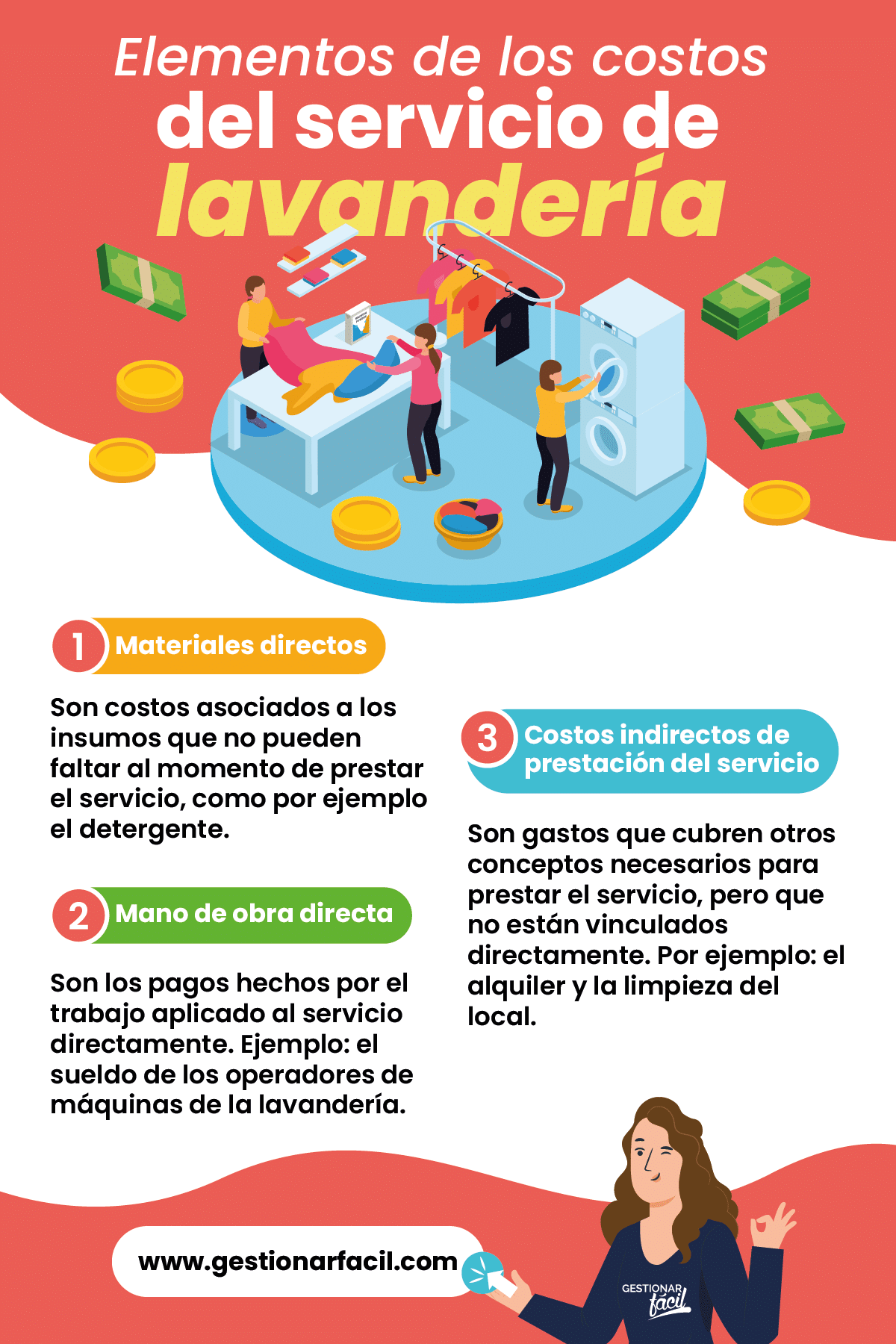 Elementos de los costos del servicio de lavandería.