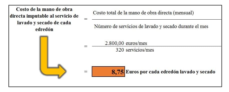 Costo de la mano de obra directa imputable al servicio de lavado