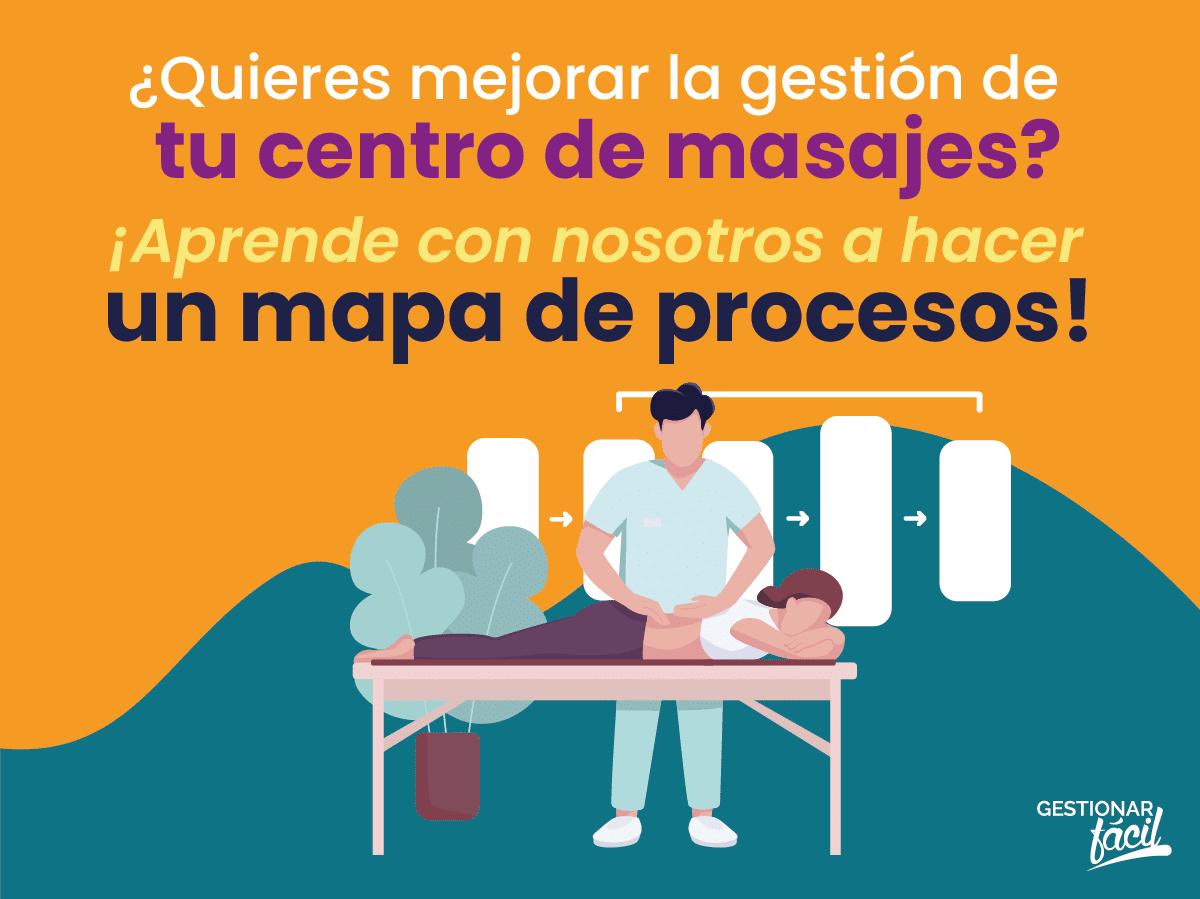 ¿Cómo hacer el mapa de procesos de un centro de masajes?