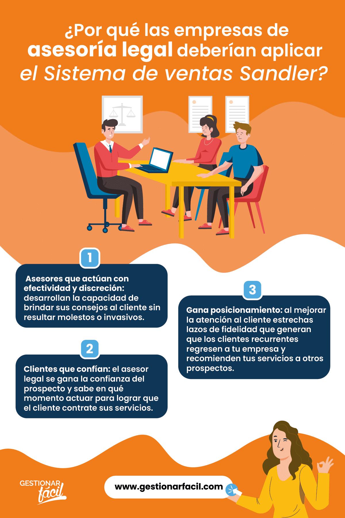 Sistema de ventas sandler en empresas de asesoría legal