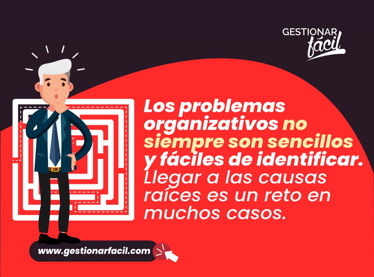 Los problemas organizativos no siempre son sencillos y fáciles de identificar.