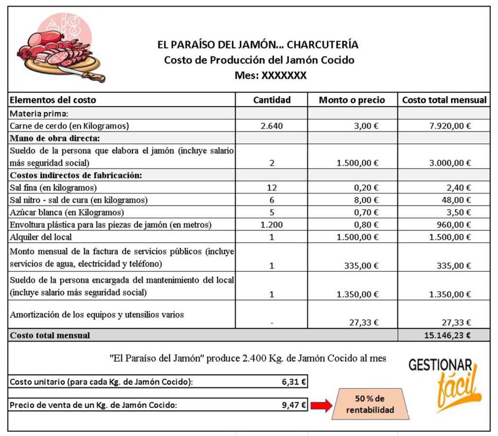 Costos de producción del jamón cocido.