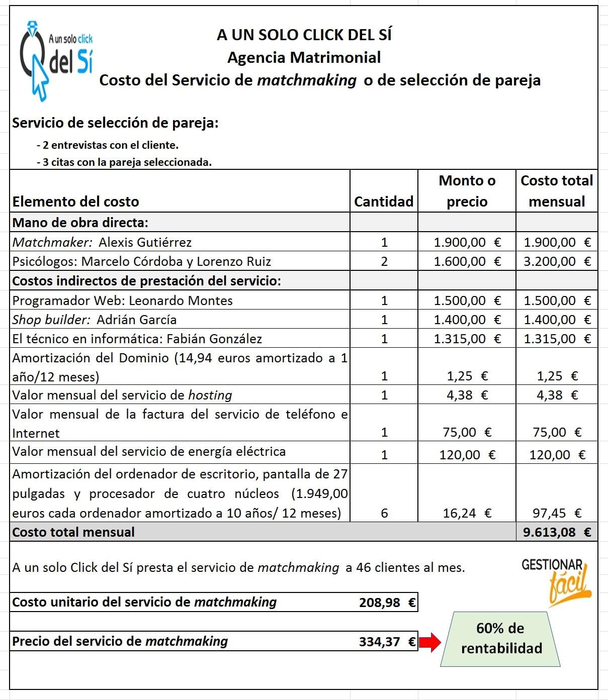 Estructura de costos para el servicio de selección de pareja.
