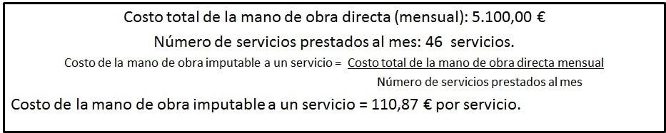 Costo de la Mano de Obra Directa para un servicio de selección de pareja.