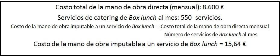 Costo de la Mano de Obra Directa para un servicio de Box lunch.