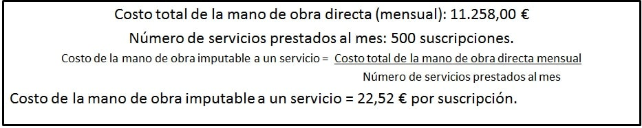 Costo de la Mano de Obra Directa para un servicio de suscripción de TV paga.