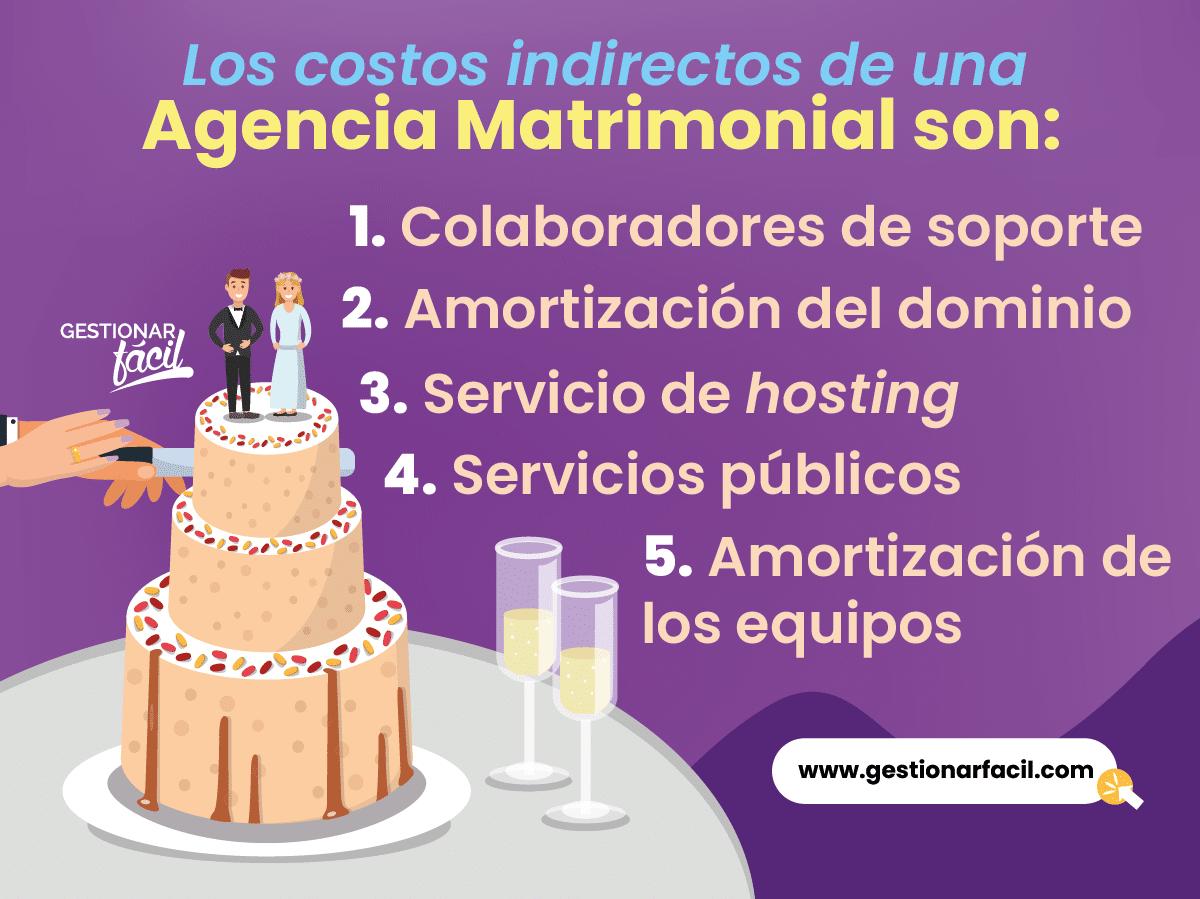 Costos indirectos de una Agencia Matrimonial.