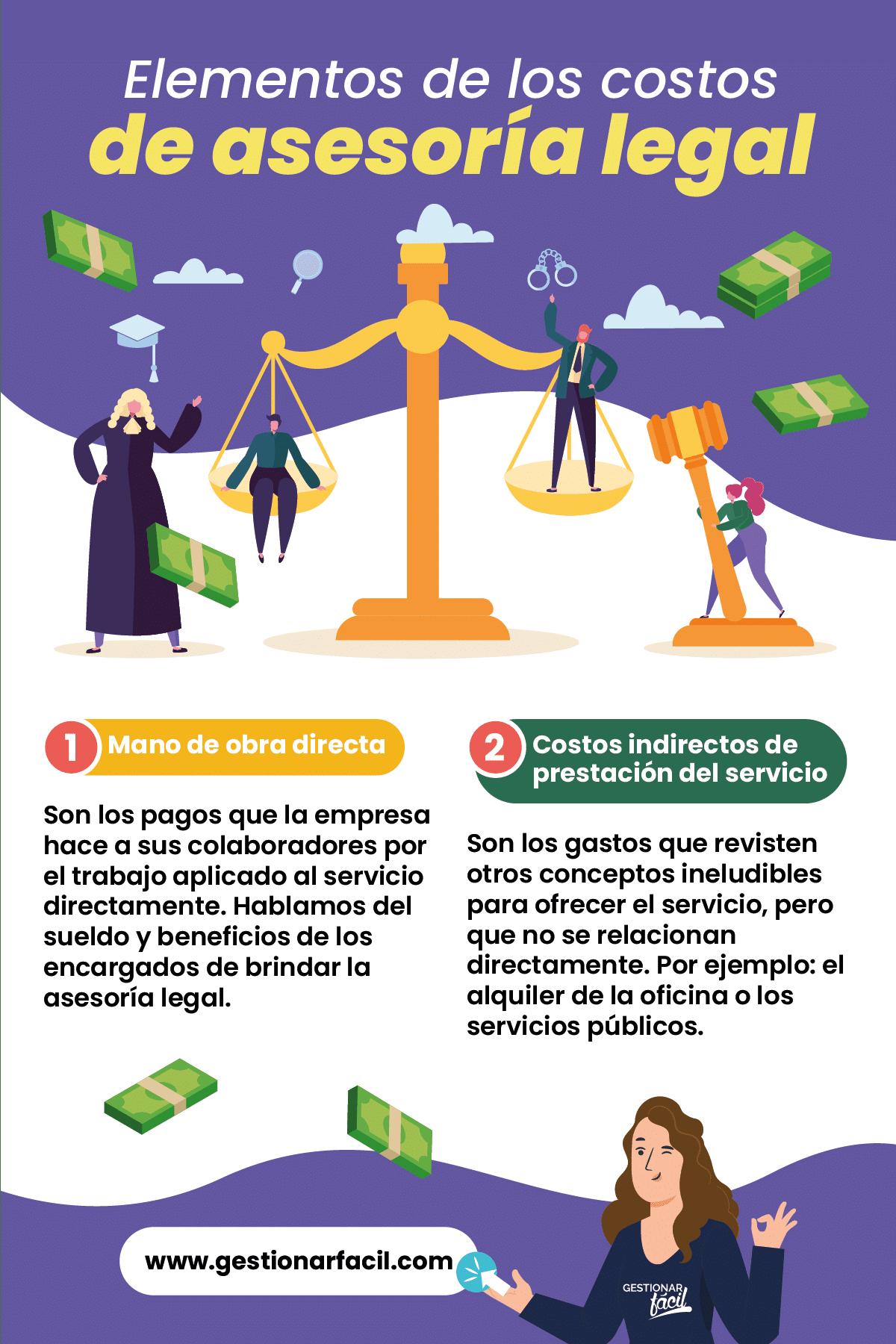 Elementos del costos de asesoría legal.