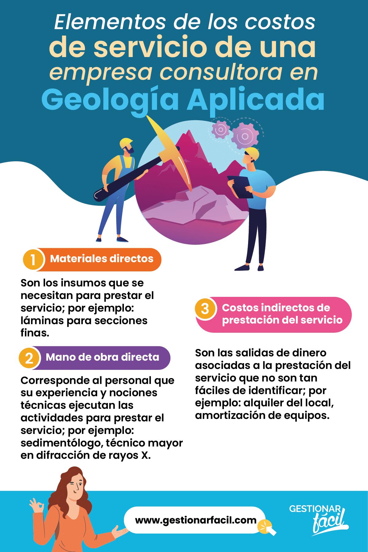 Elementos de los costos de servicio de una empresa consultora en Geología Aplicada