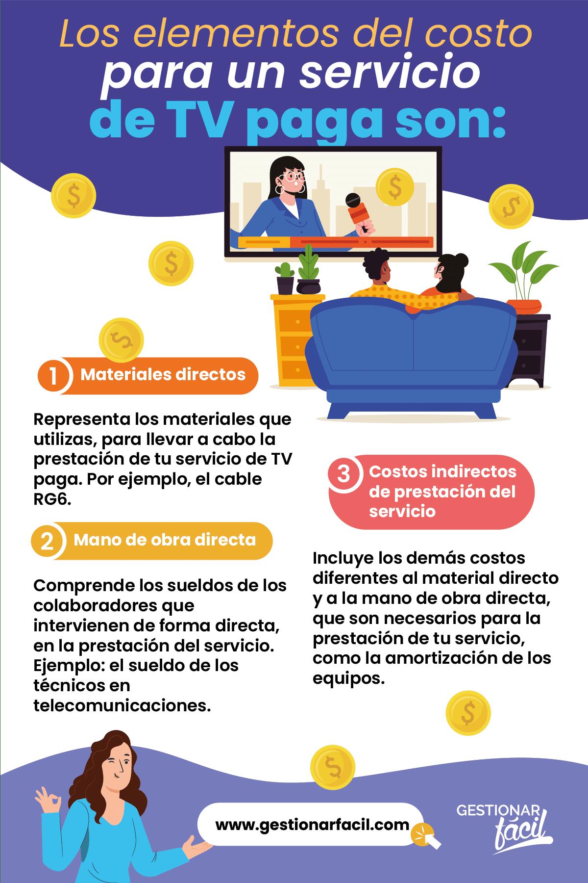 Elementos del costo para un servicio de TV paga.