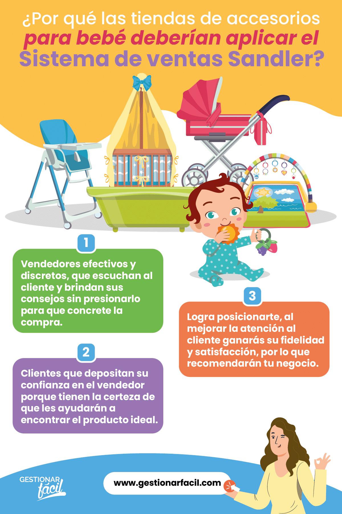 ¿Por qué aplicar el Sistema de ventas Sandler en tiendas de accesorios para bebé?