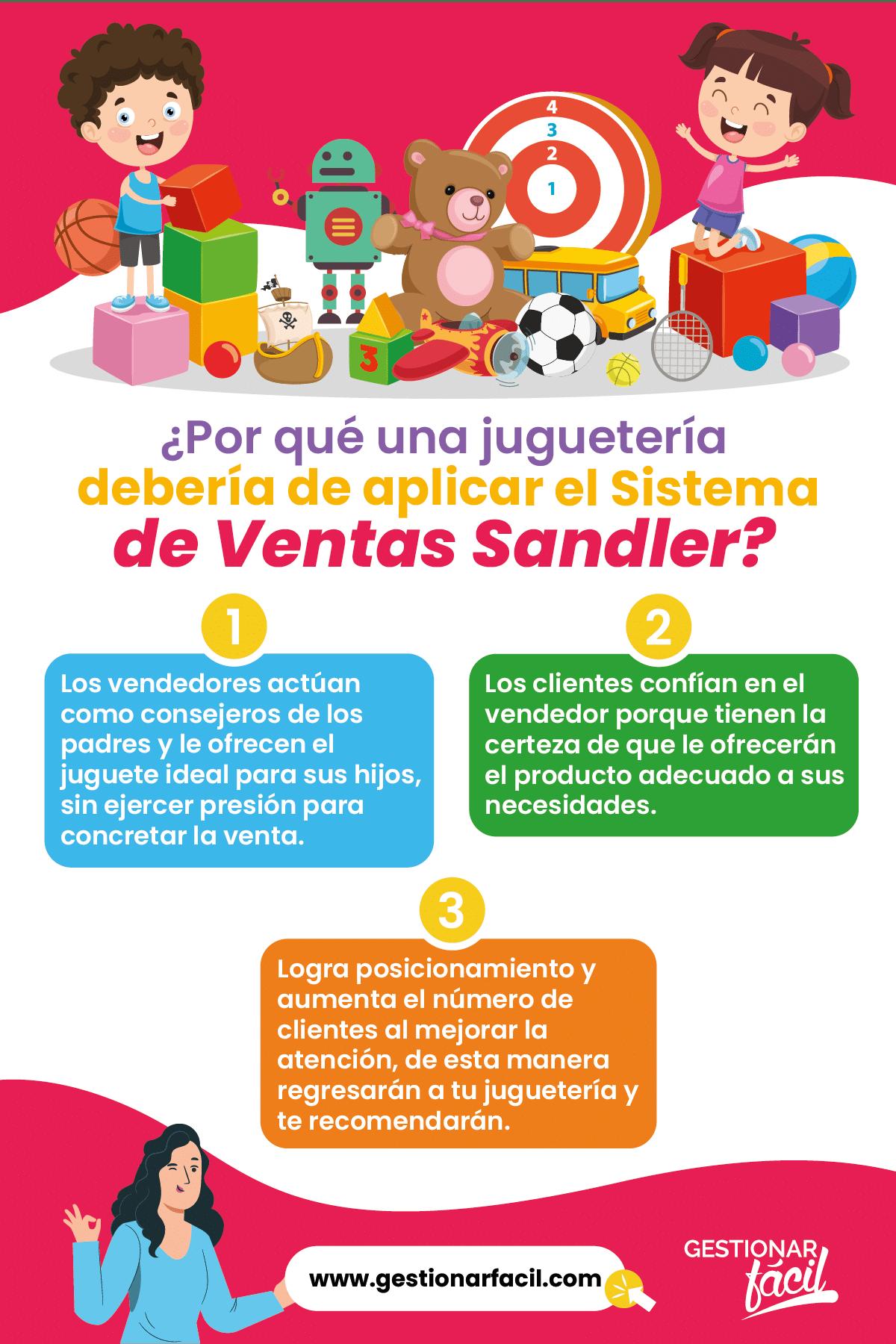 Sistema de ventas Sandler en una juguetería.