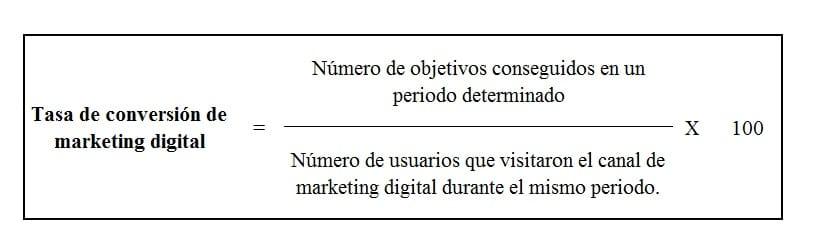 Fórmula del ratio de conversión de marketing digital.