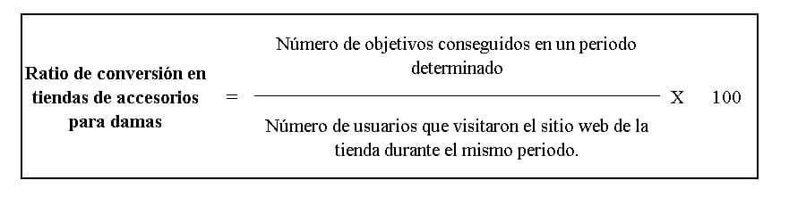 Fórmula del ratio de conversión en tiendas de accesorios para damas