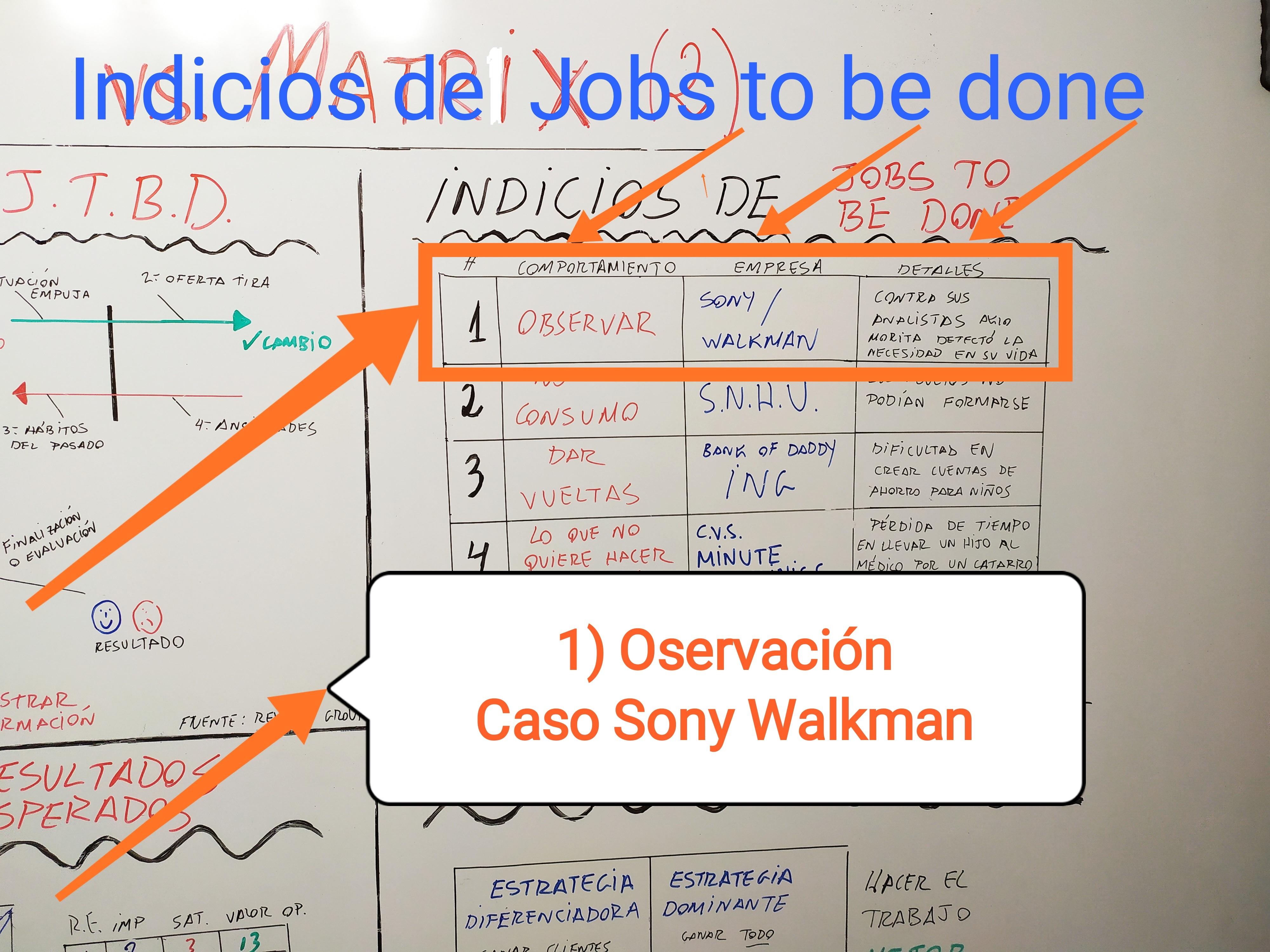 Indicios de Jobs to be done: 1) Observación.