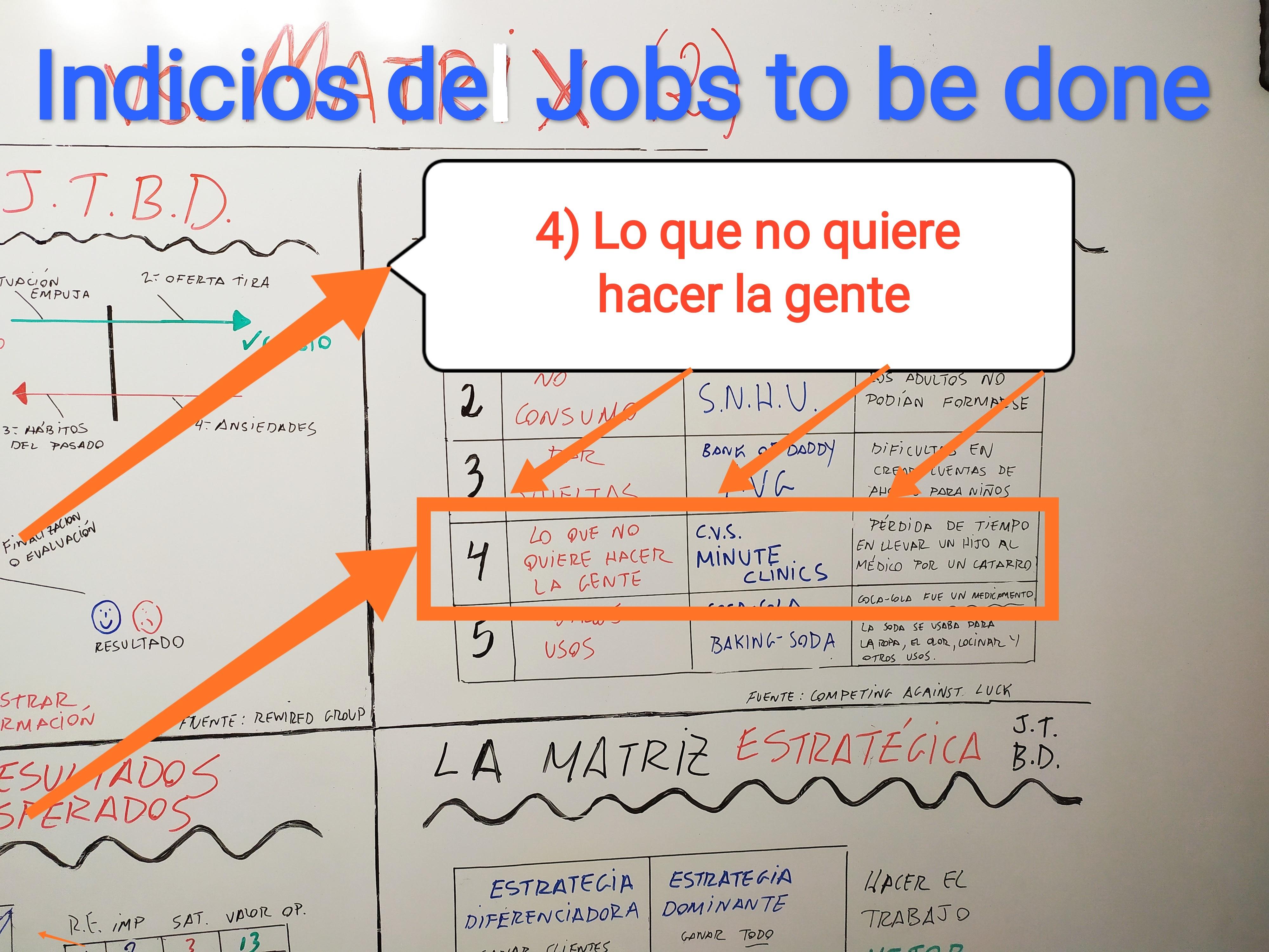 Indicios de Jobs to be done: 4) Lo que no quiere hacer la gente.