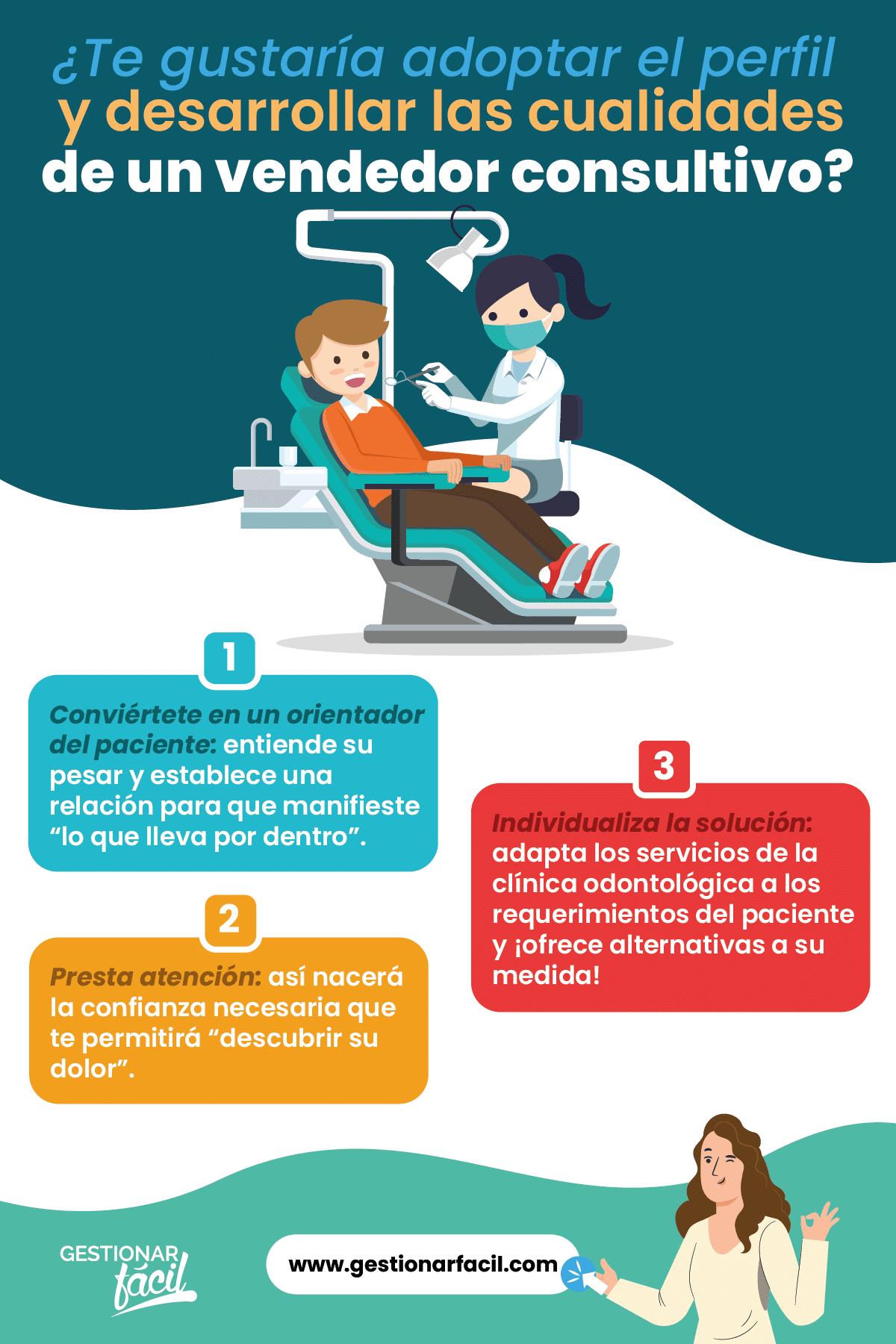 Perfil y cualidades del vendedor consultivo en una clínica odontológica.