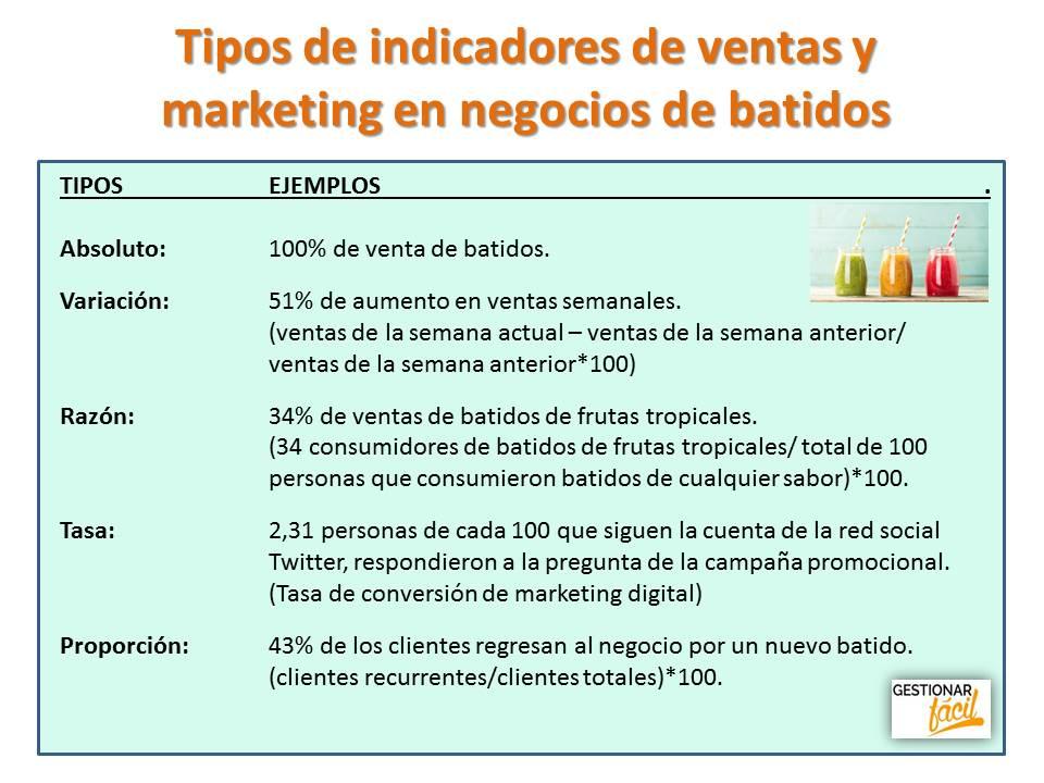Tipos de indicadores de ventas y marketing de batidos.