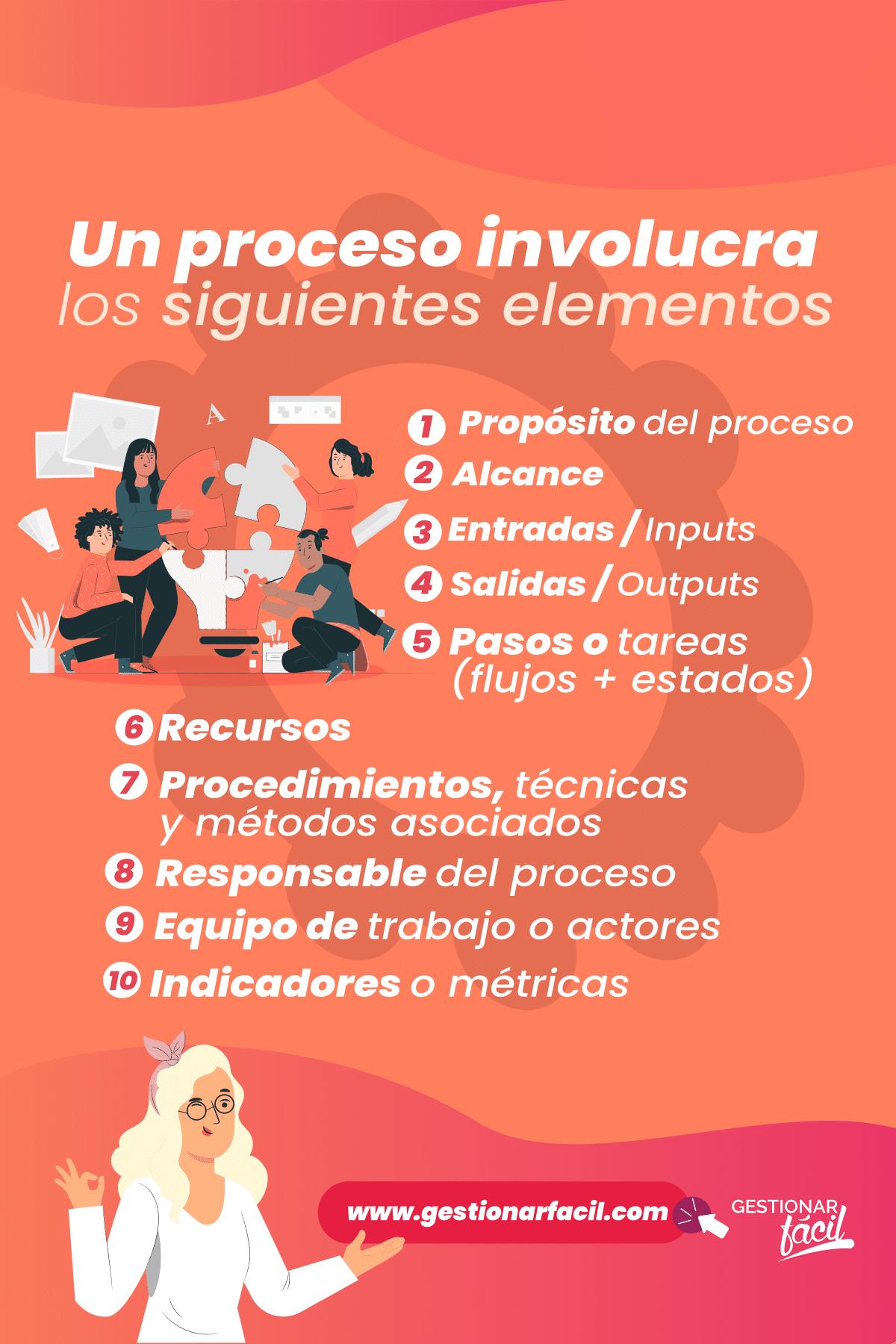Elementos para definir un proceso en una empresa de venta.