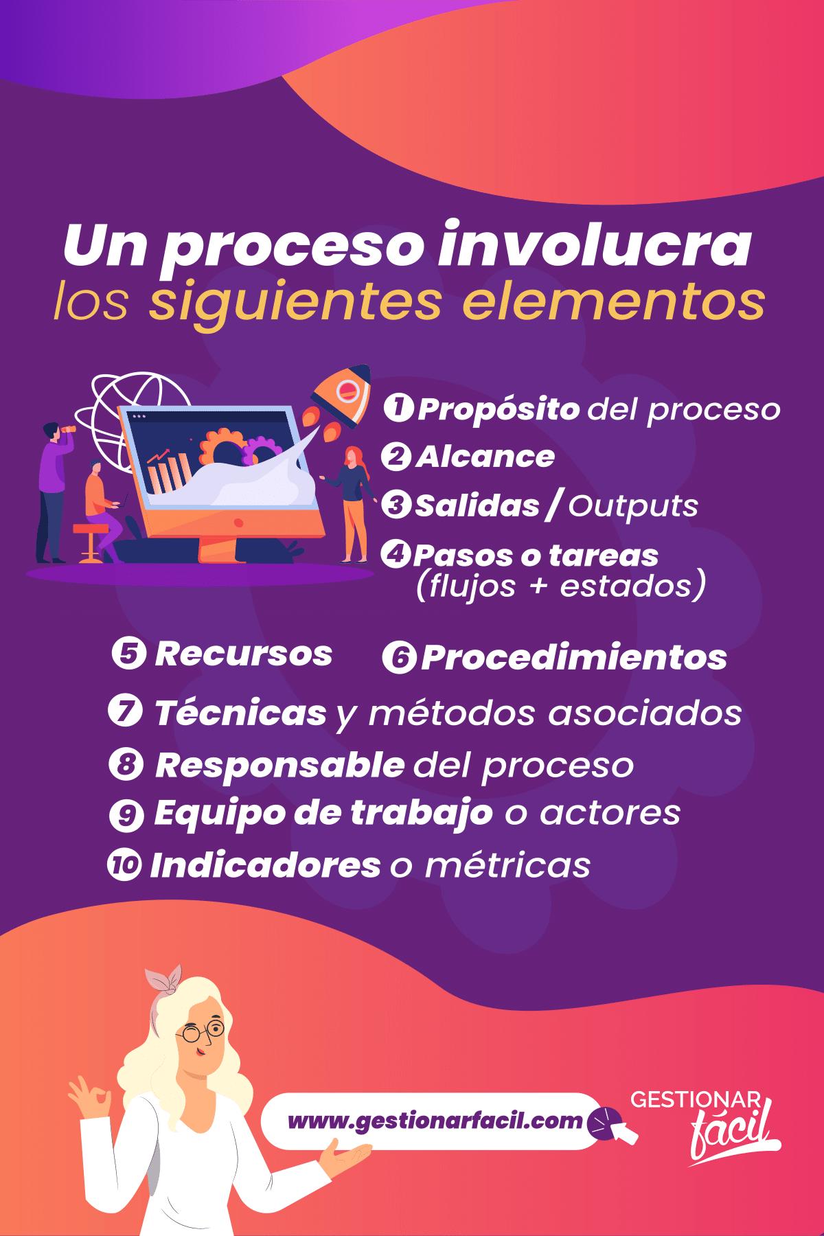 Elementos para definir un proceso en una empresa de servicio.