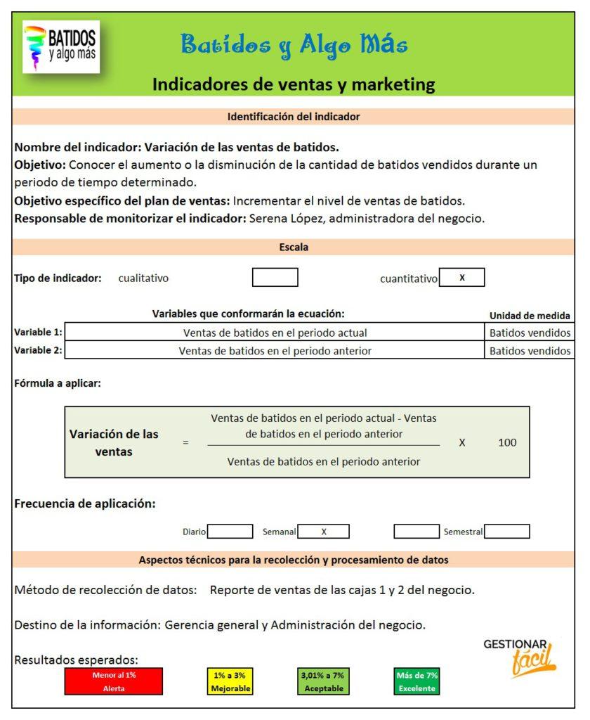 Ficha descriptiva de indicadores de ventas y marketing de batidos.