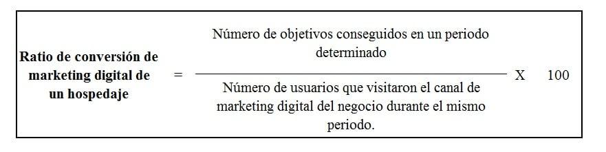 Fórmula del ratio de conversión de marketing digital en hospedajes