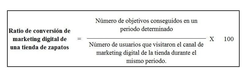 Fórmula del ratio de conversión de marketing en tiendas de zapatos