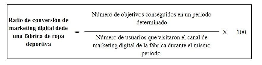 Fórmula del ratio de conversión digital en fábricas de ropa deportiva
