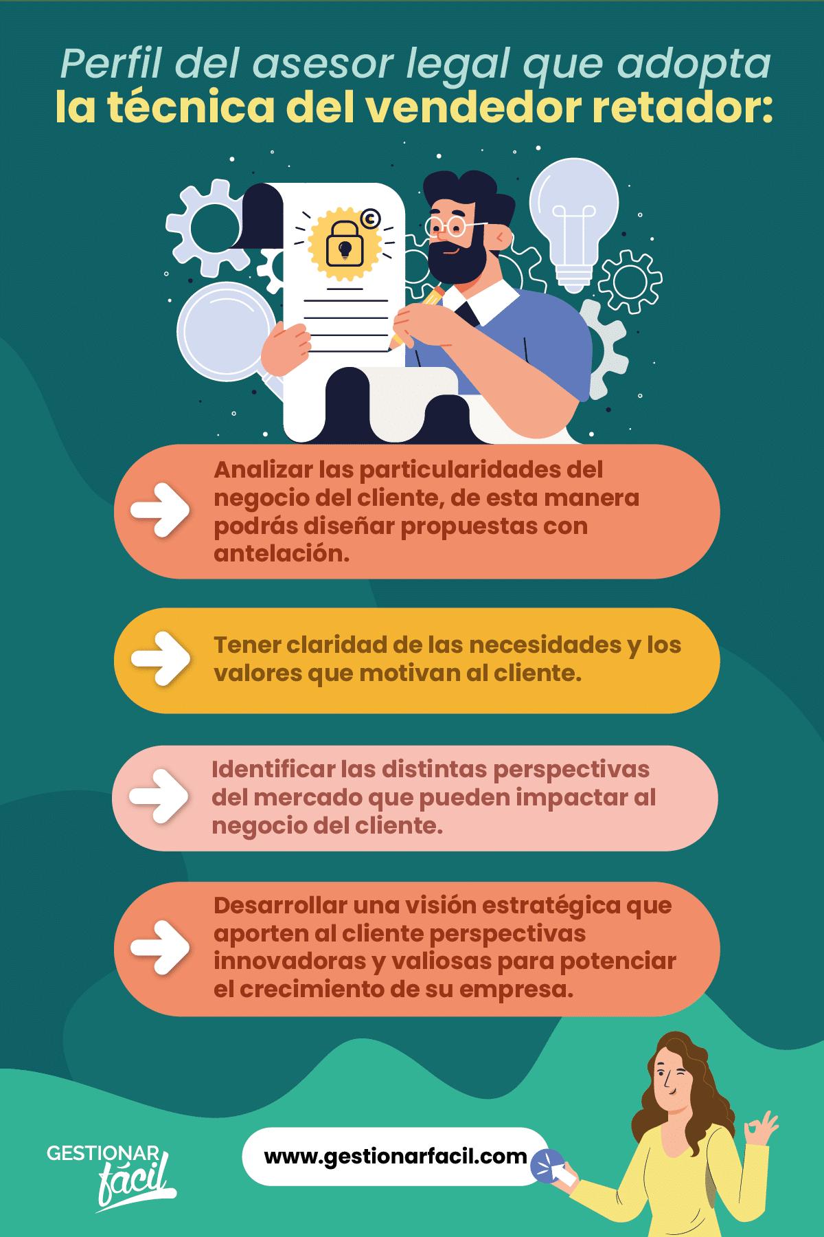 Perfil del asesor legal que adopta la técnica del vendedor retador.