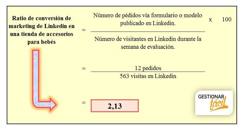Ratio de conversión de marketing de LinkedIn usado por una tienda de accesorios para bebés.