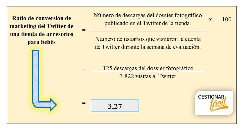 Ratio de conversión de marketing de Twitter en una tienda de accesorios para bebés.