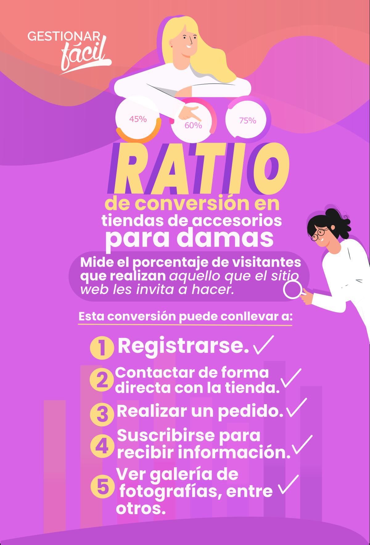 ¿Qué es el ratio de conversión de marketing en tiendas de accesorios para damas?