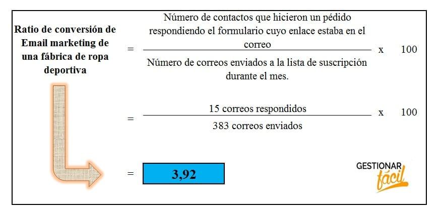 Ratio de conversión digital del email marketing en una fábrica de ropa deportiva.