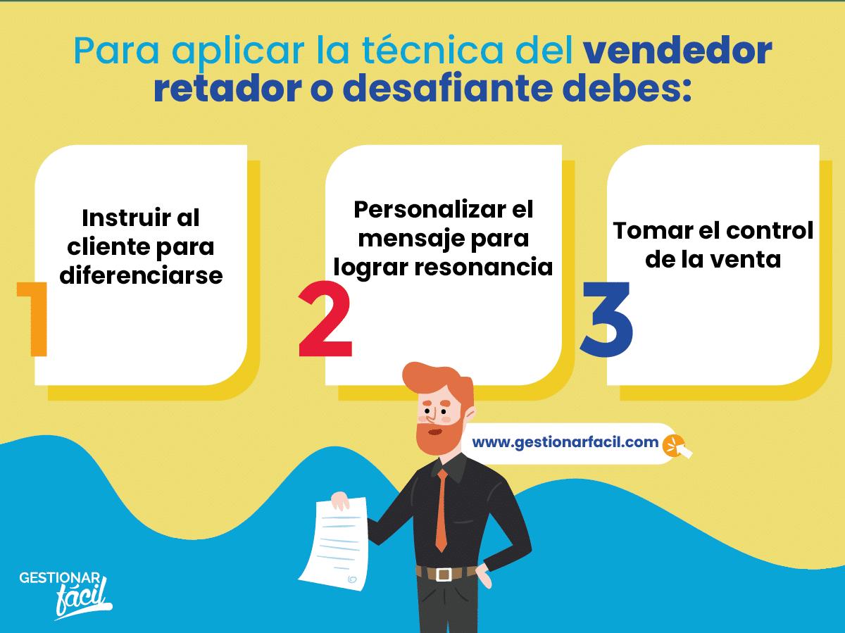 Pasos para aplicar la técnica del vendedor retador o desafiante.