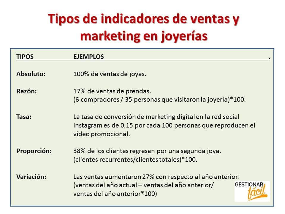Tipos de indicadores de ventas y marketing para joyerías.