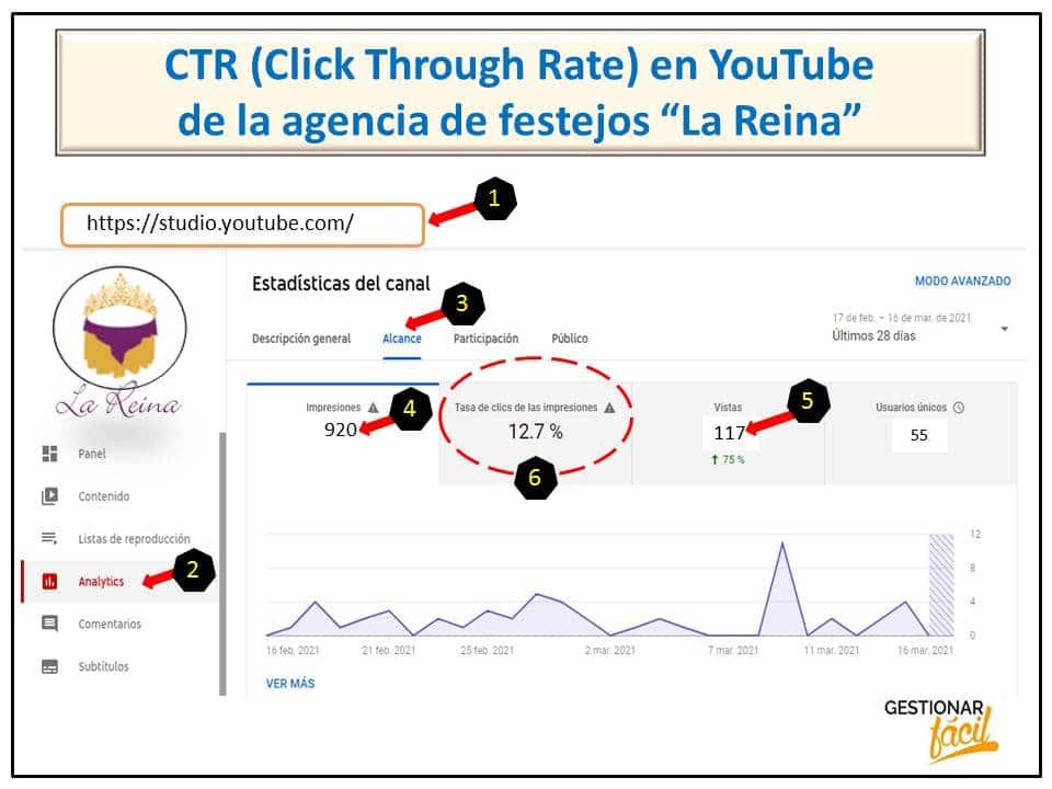 """CTR (Click Through Rate) de la agencia de festejos """"La Reina"""""""
