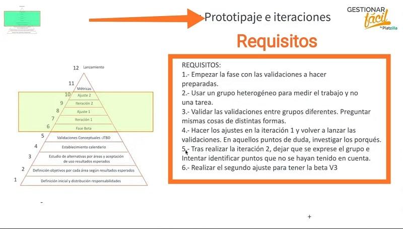 Requisitos para hacer un prototipo de un producto o servicio.