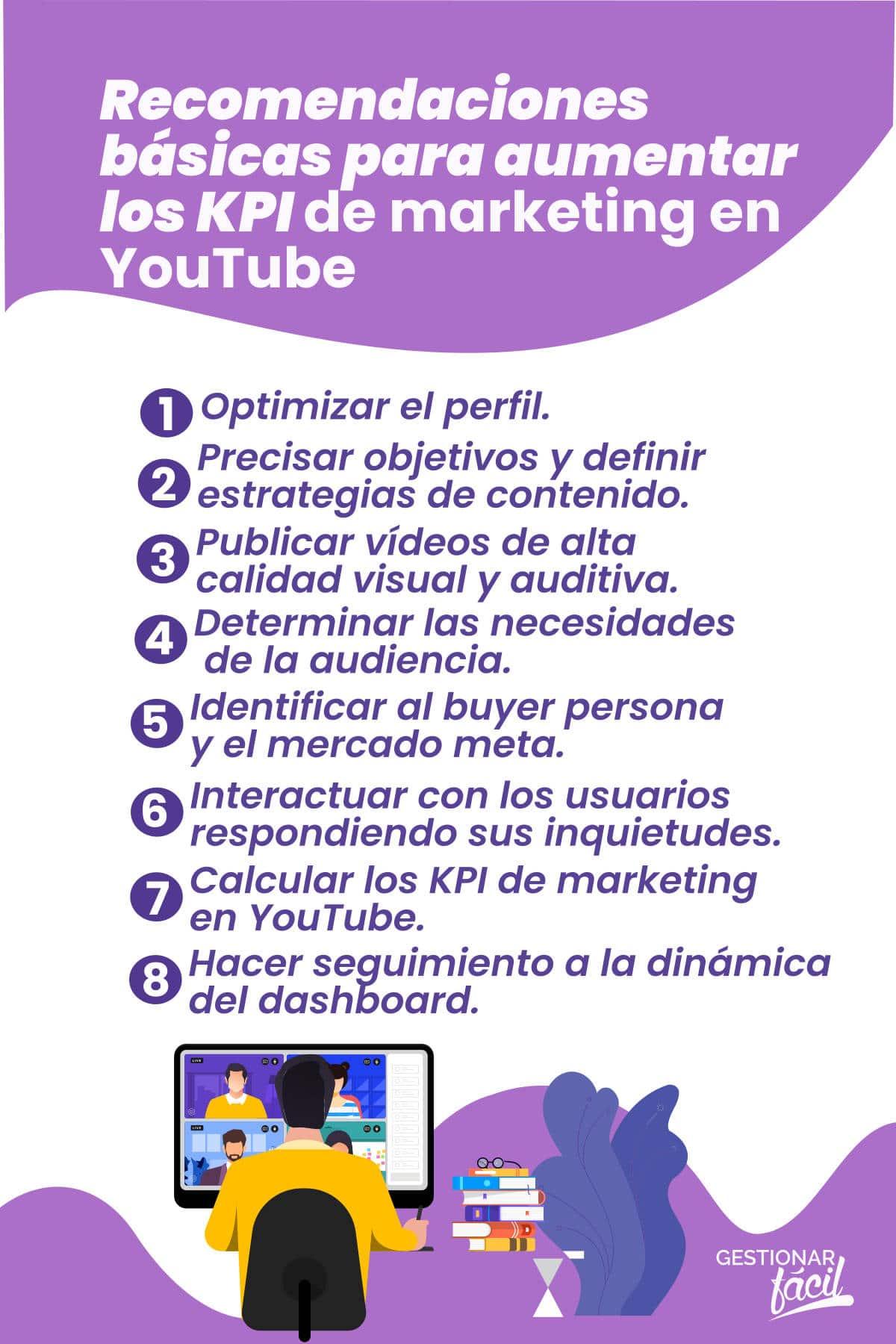 Recomendaciones básicas para aumentar los KPI de marketing en YouTube