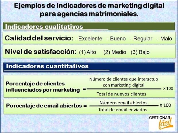Ejemplos de indicadores de marketing digital para agencias matrimoniales.