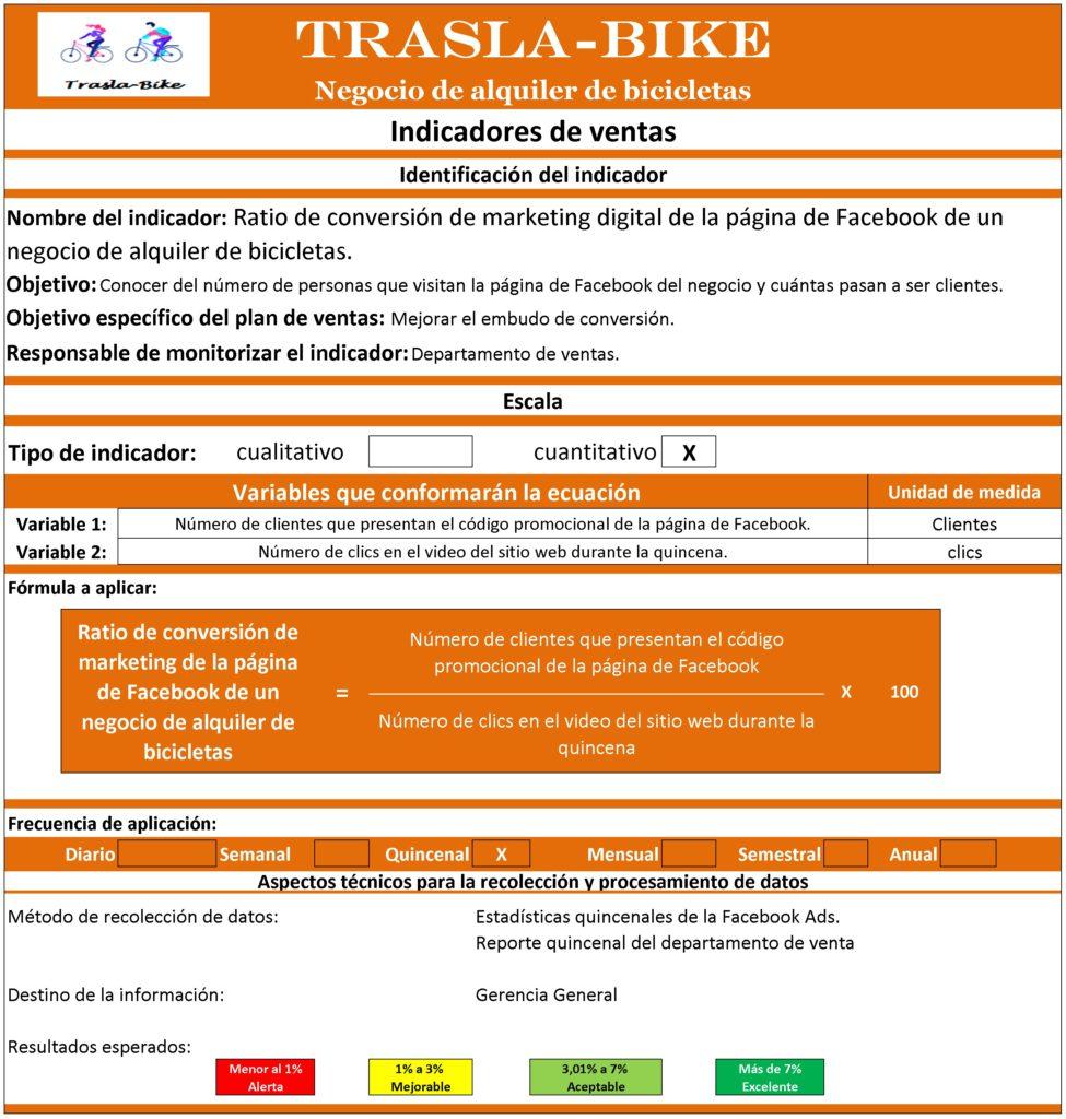 Ficha descriptiva de indicadores de venta para un negocio de alquiler de bicicletas.
