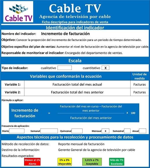 Ficha descriptiva de indicadores de venta en agencias de televisión por cable.