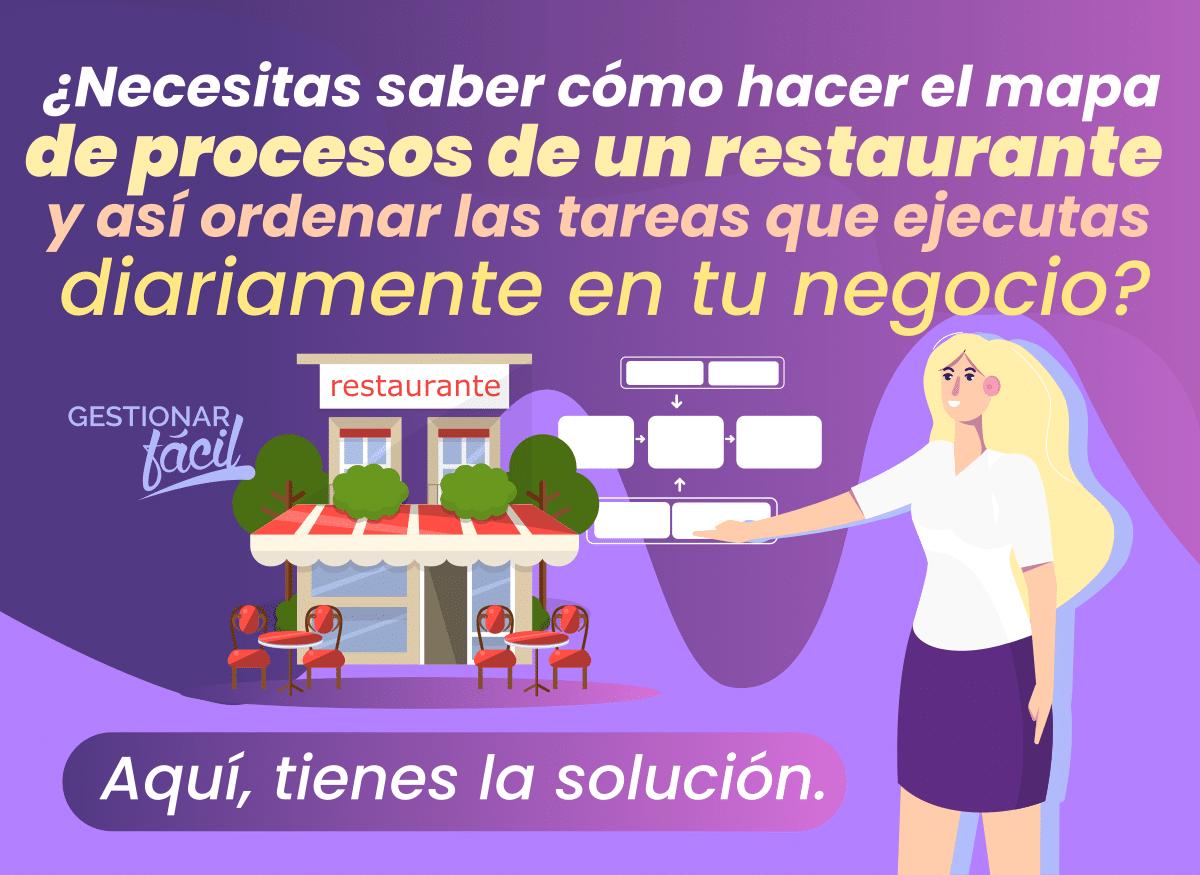 ¿Cómo hacer el mapa de procesos de un restaurante?
