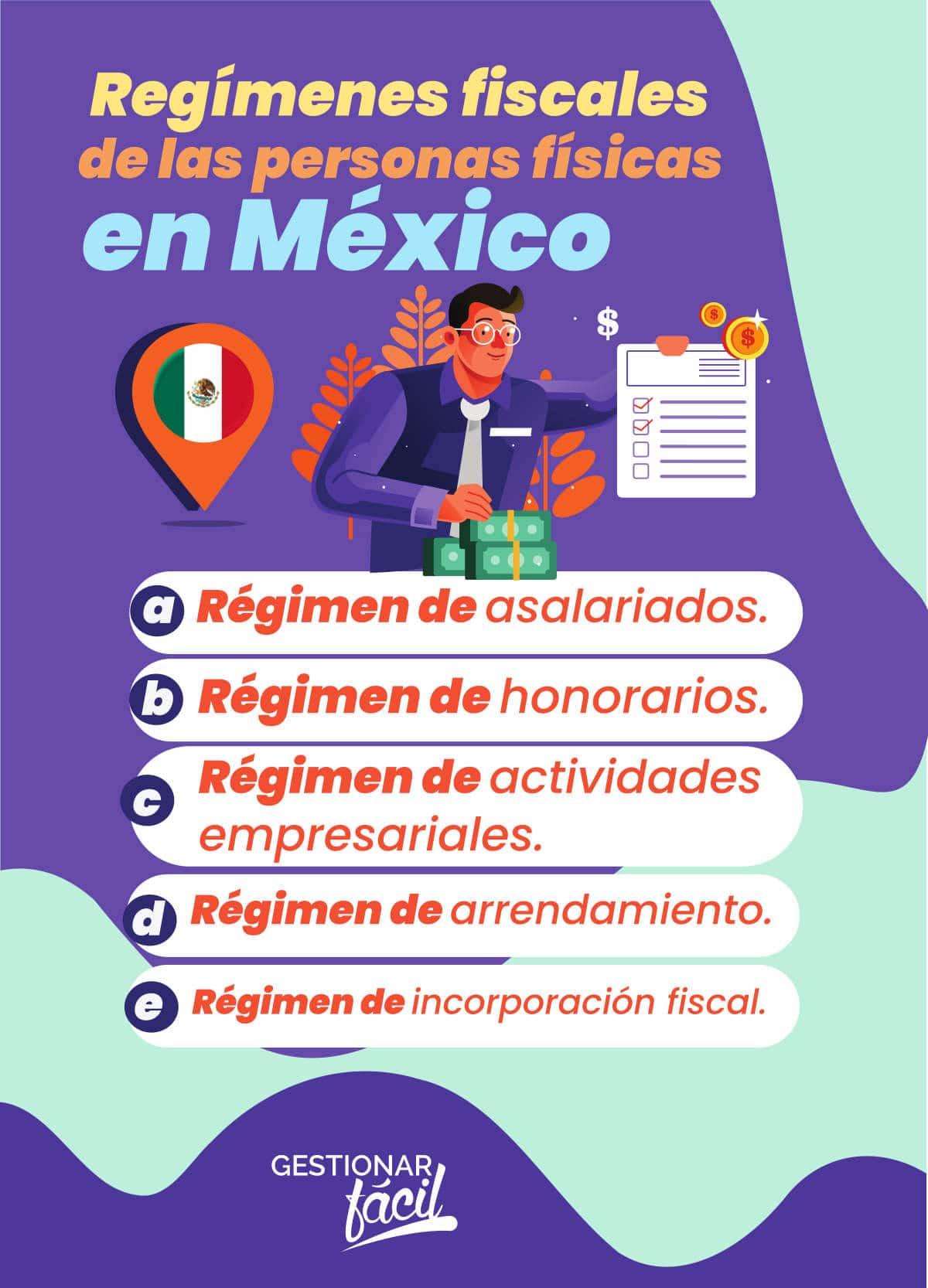 Regímenes de las personas físicas en México.