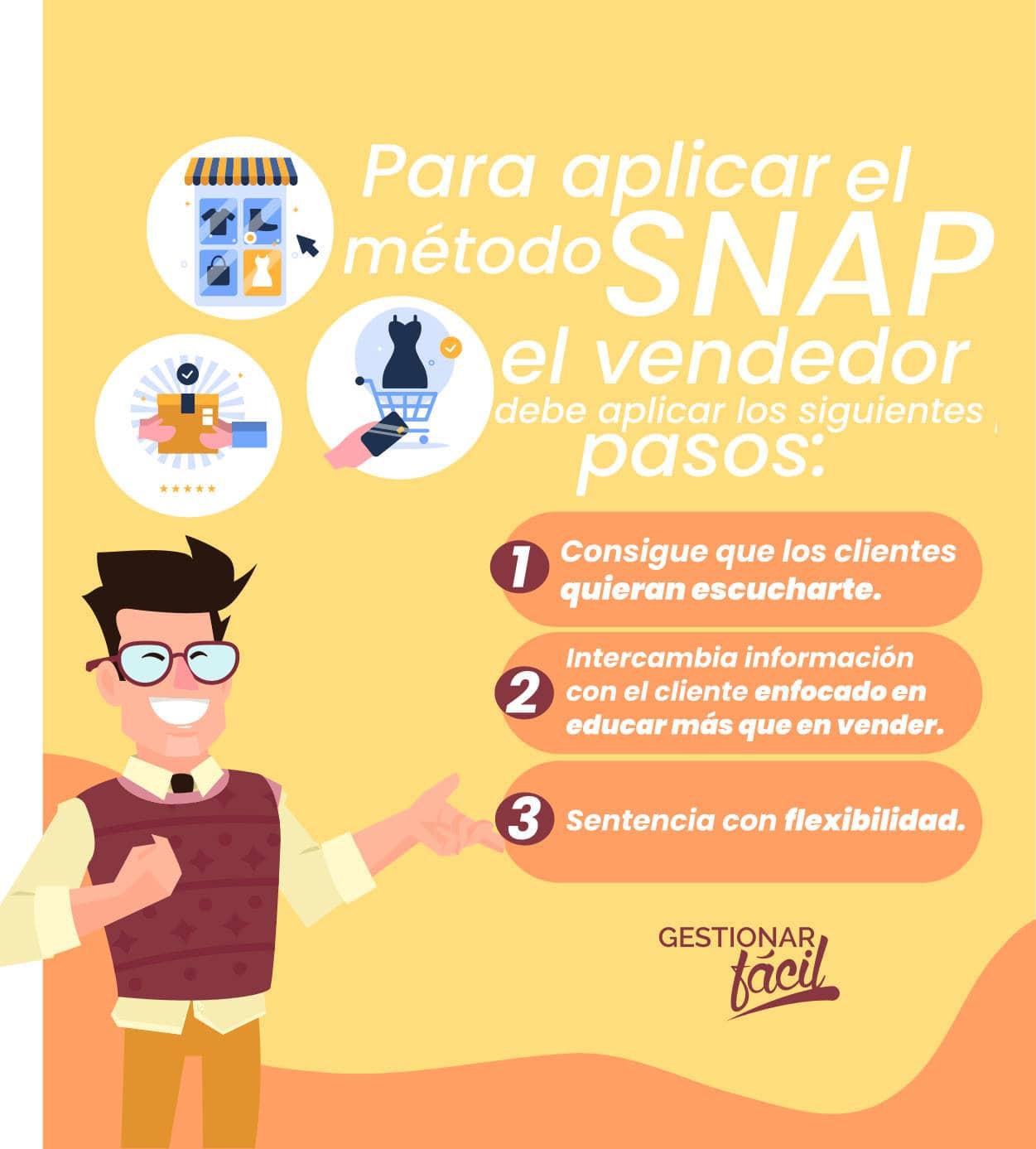 ¿Cómo se aplica el método de ventas SNAP en tiendas de autopartes?