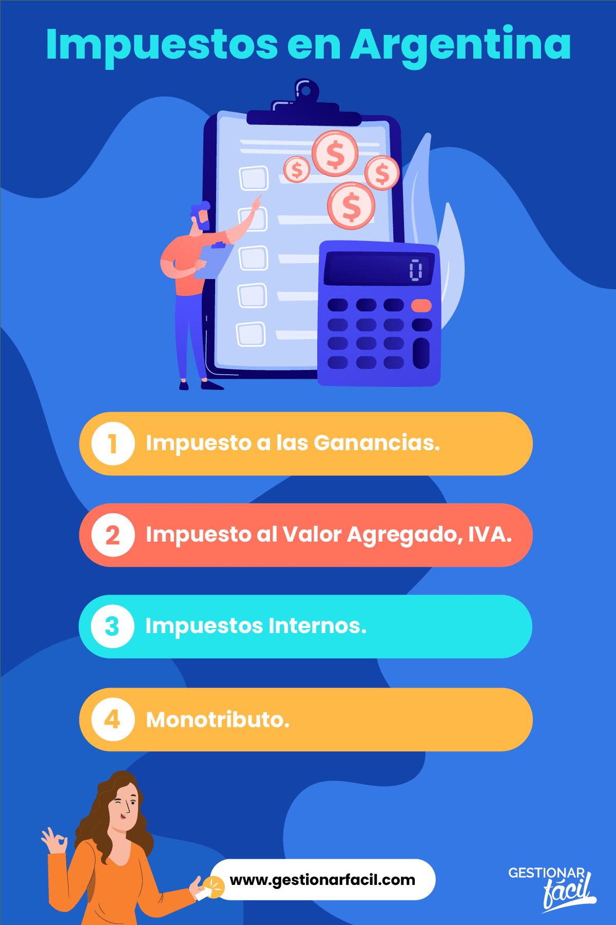 Impuestos en Argentina.