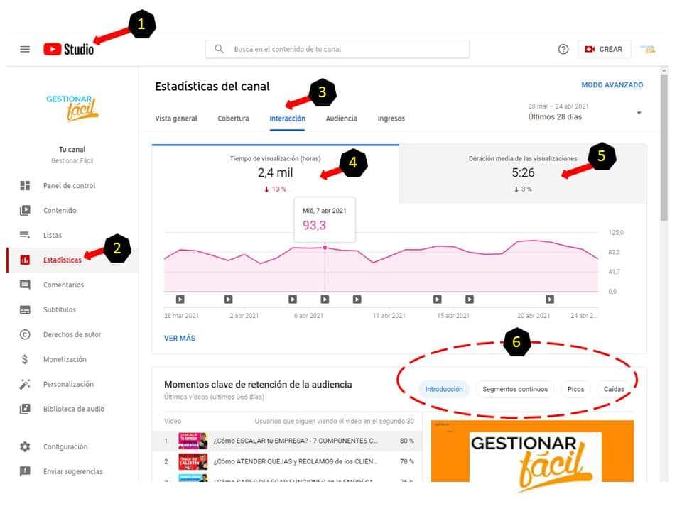Pasos para conocer las variables de los KPI de marketing en YouTube