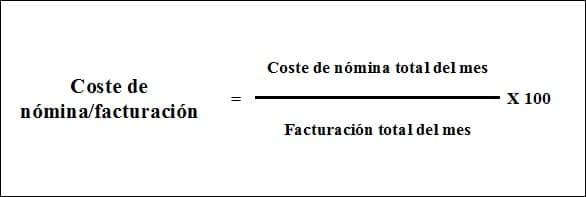 Fórmula del indicador Coste de nómina/facturación.